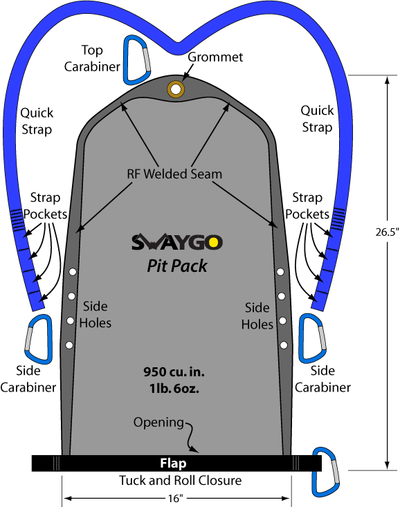 Swaygo Pit Pack – Medium