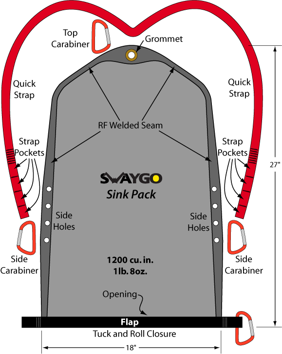 Swaygo Sink Pack – Large
